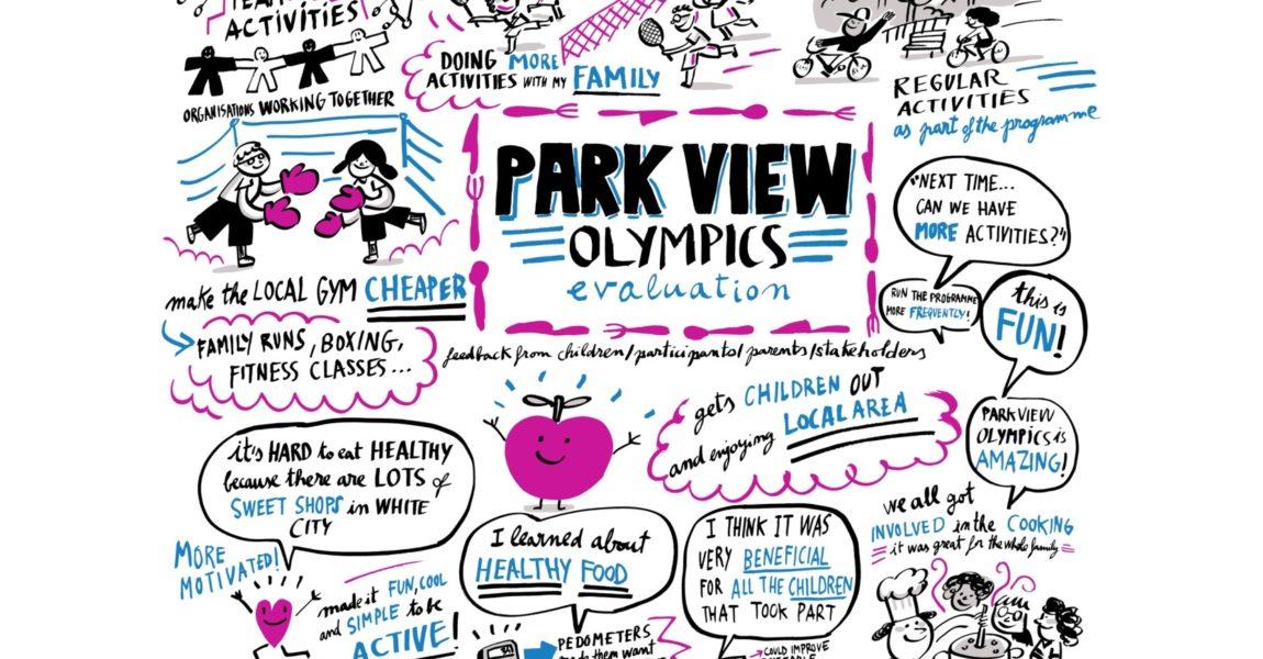 Parkview Olympics